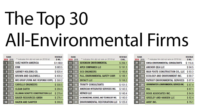 Patriot Environmental Services ranked 25th in Top 30 All-Environmental Firms list